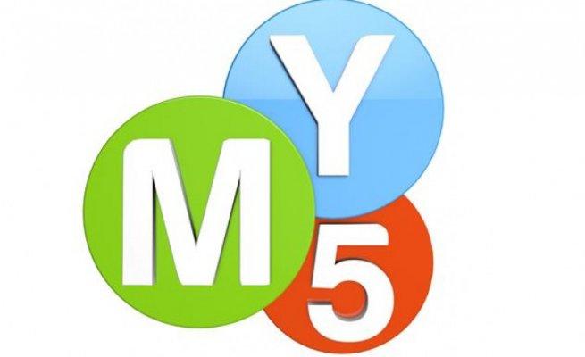 MY5 telekanali efiri mashhurlarga to'ldirilishi professional jurnalistlarning noroziligiga sabab bo'lmoqda
