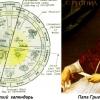 Григорий календари ҳақида биласизми?