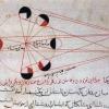 Нима учун биз — мусулмонлар тараққиётда дунёдан орқага қолиб кетдик?
