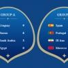 ЖЧ—2018. 1/8 финалнинг илк жуфтликлари маълум: Уругвай — Португалия, Испания — Россия
