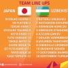 U-23 Осиё чемпионати чорак финал. Япония – Ўзбекистон таркиби эълон қилинди