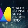 Yaqin yillarda pensiyaga chiquvchilar uchun noxush xabar — «Global Pension Index 2020»