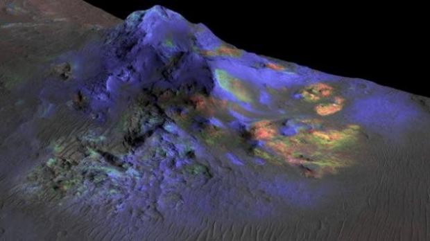 Марс сайёрасининг янги сирлари