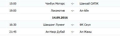 Осиё Чемпионлар лигаси, чорак финал. Бугун «Локомотив» - «Ал-Айн» учрашуви бўлади