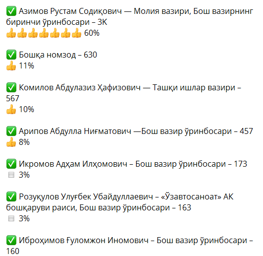 Рустам Азимов Ўзбекистоннинг янги Бош вазири бўлишга асосий номзод