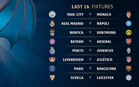ЕЧЛ 1/8 финали қуръаси. «Арсенал» - «Бавария», «ПСЖ» - «Барселона» ва «Реал» - «Наполи» тўқнашуви бўлади