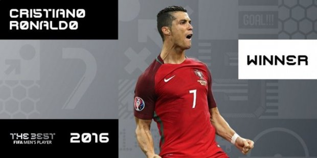 Криштиану Роналду ФИФА таъсис этган The Best совринининг биринчи эгаси бўлиб тарихга кирди