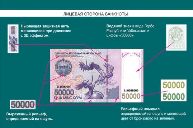 22 avgustdan qiymati 50 000 so'm bo'lgan yangi pul banknoti muomalaga chiqariladi